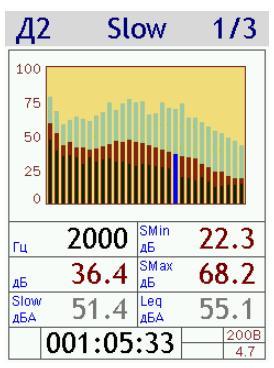 Пример проведения измерения эквивалентного уровня звука Leq в 1/3 октавном спектре.